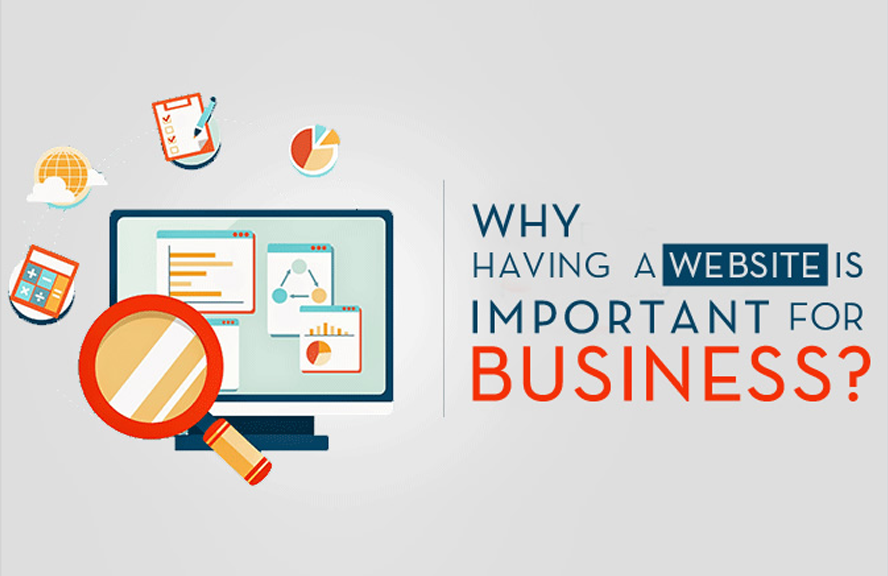 importance of having a responsive website to an organization in todays world